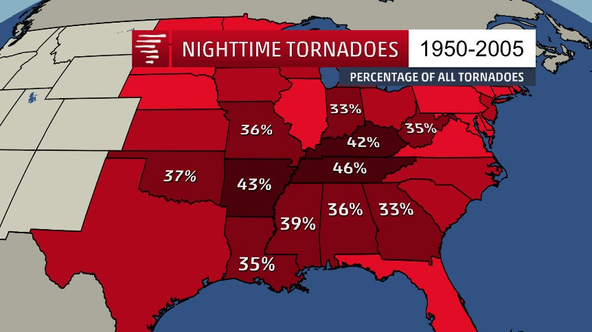 Nighttime Tornadoes More Than Twice as Likely to Be Deadly