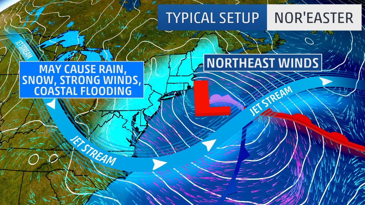 What Is A Nor Easter The Weather Channel