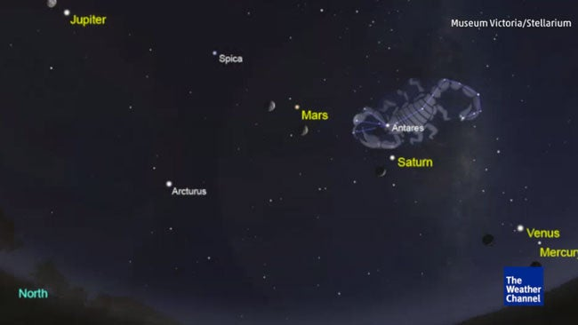 Five Planets Will Be Visible for the First Time in Over a ...