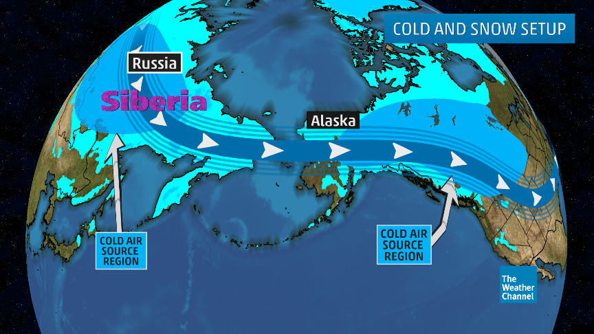 Siberian Air And Its Impacts On U S Weather