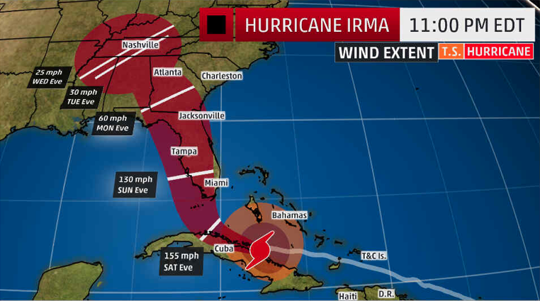 irma makes landfall on the cuban coast as a category 5