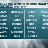 Winter Storm Names 2013-14: What They Are and What They Mean
