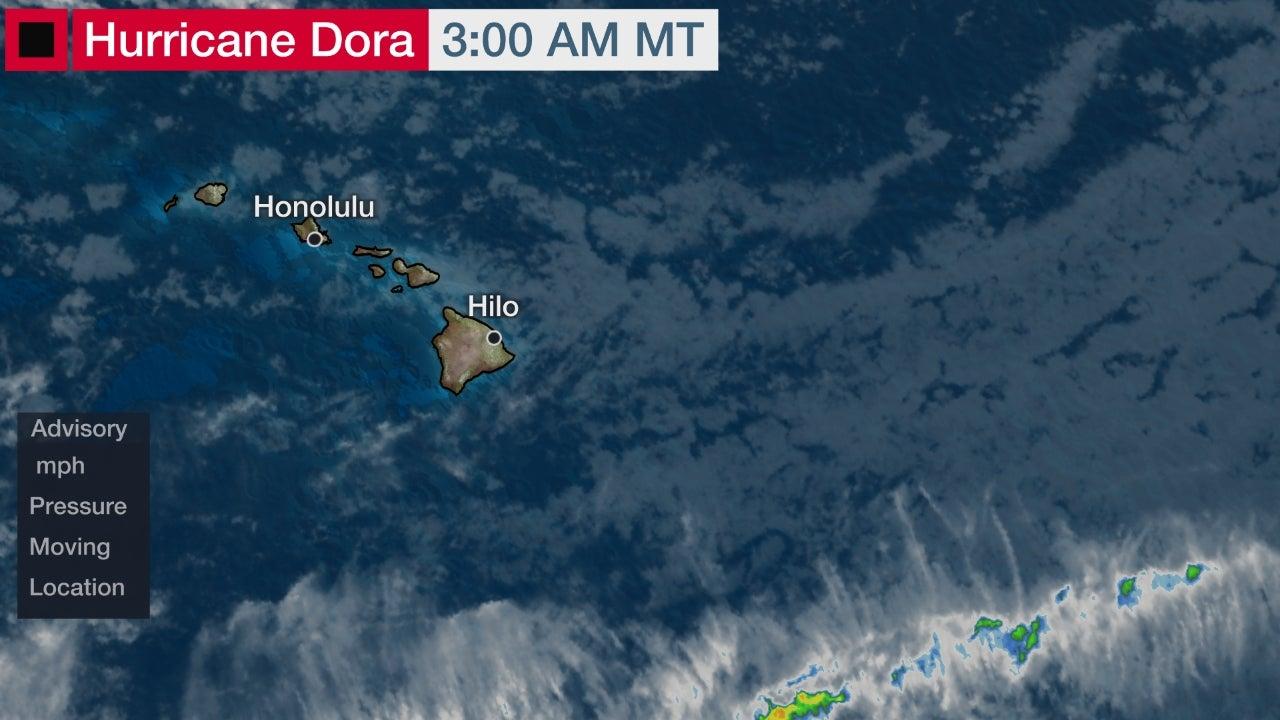 cabo san lucas mexico weather