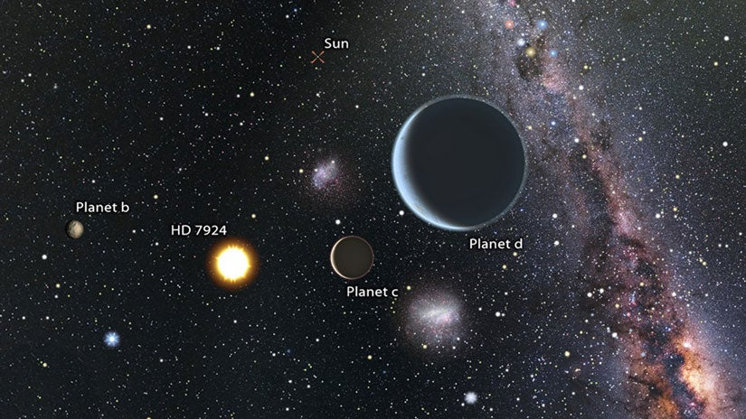 Two New Exoplanets Discovered 54 Light-Years Away, NASA Confirms