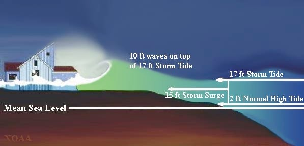 Prepare For A Storm Surge Weather Underground - How high above sea level am i