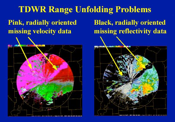 Understanding Weather Radar | Weather Underground