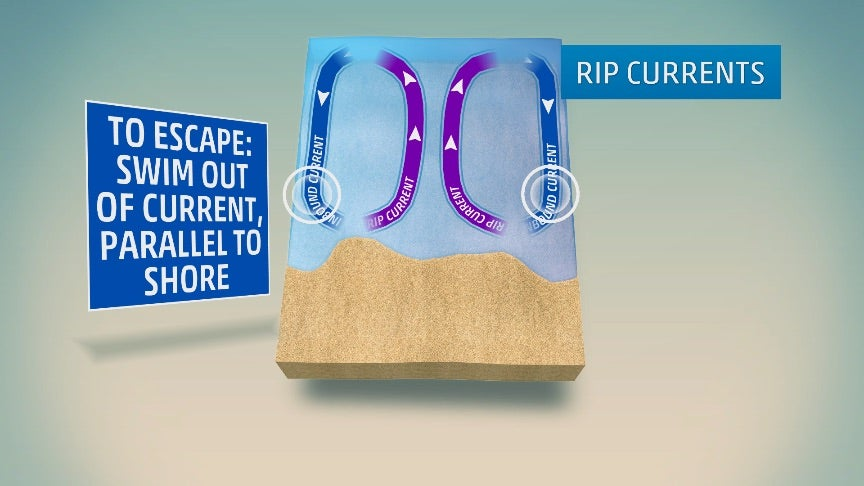 Rip Currents Are Dangerous; Here's How to Spot Them and Survive If You're Caught In One