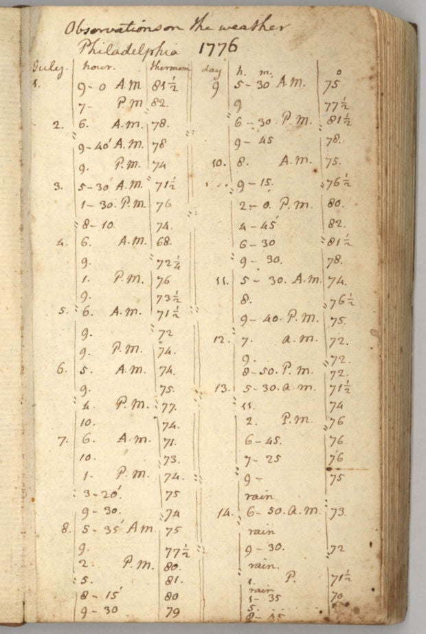 Here's What the Weather Was Like When The U.S. Declared Independence on July 4, 1776