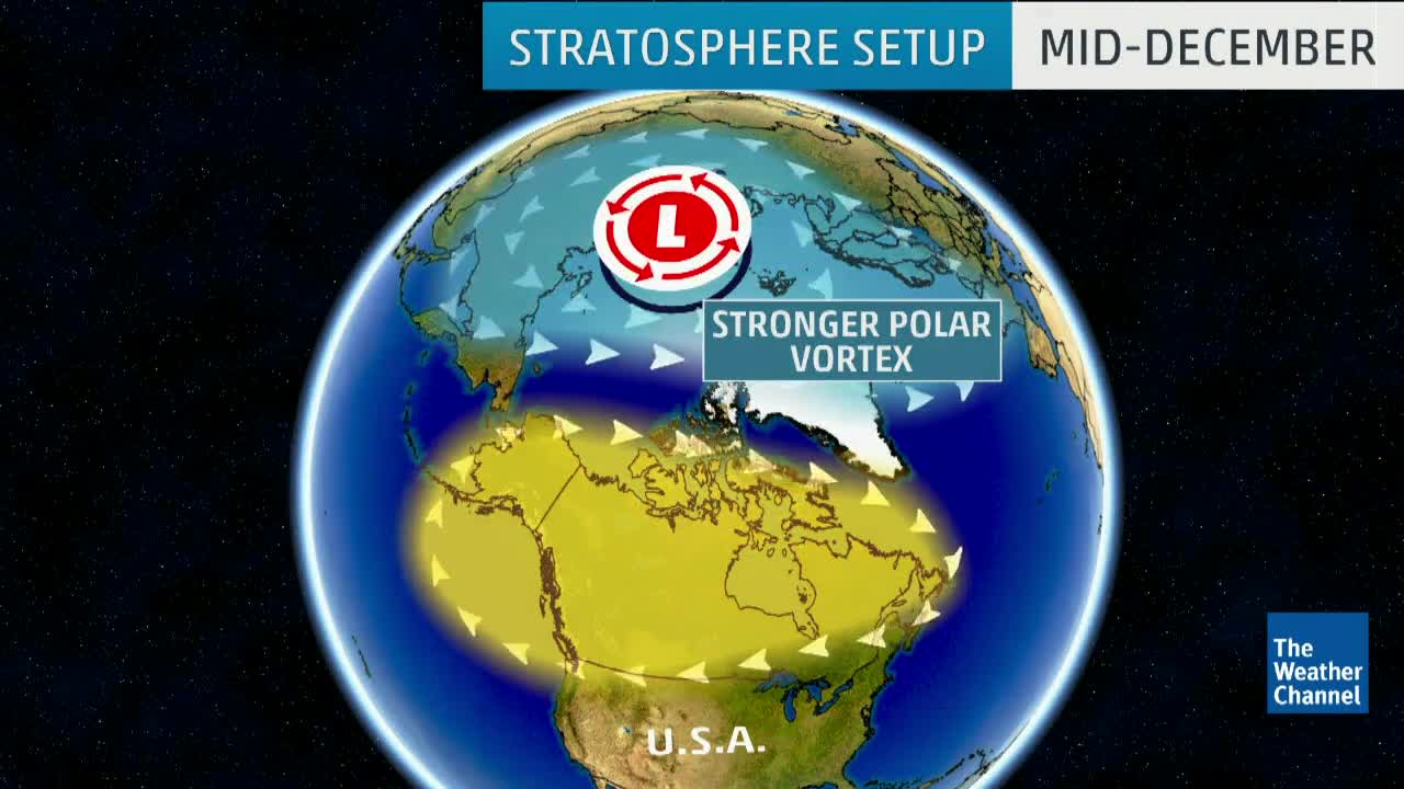 Polar Vortex Might Weaken Soon, and That Could Unleash a Colder January