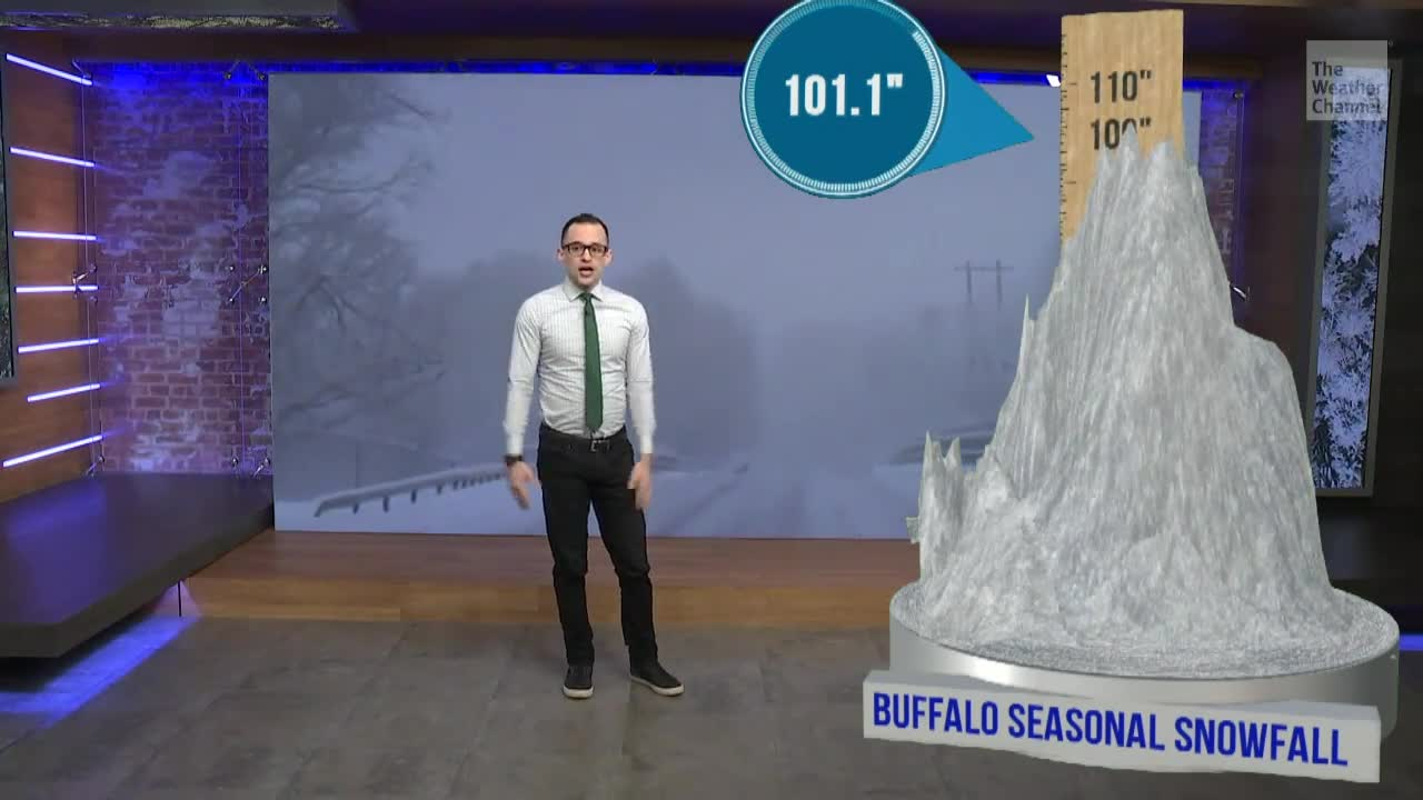 Buffalo, New York Surpasses 100 Inches of Snow This Season