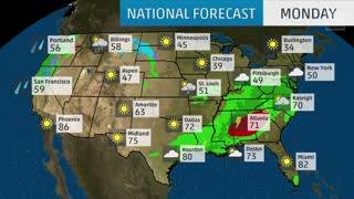 National Forecast