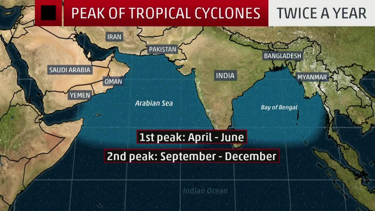 Northern Indian Ocean Has Two Tropical Seasons
