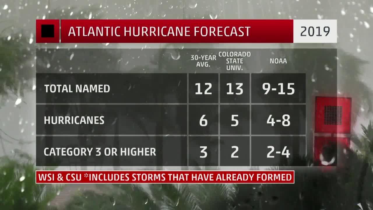 Hurricane Season Begins June 1. Here's What to Expect