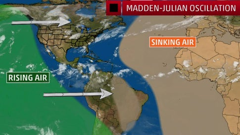 Why Is the Atlantic Hurricane Season off to Such a Slow Start?