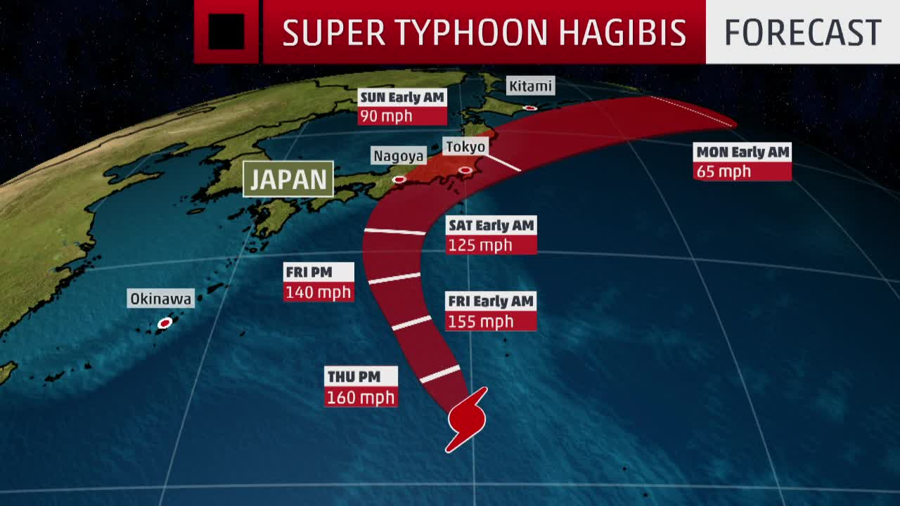 Super Typhoon Hagibis Could Strike Japan, Including Tokyo, This Weekend