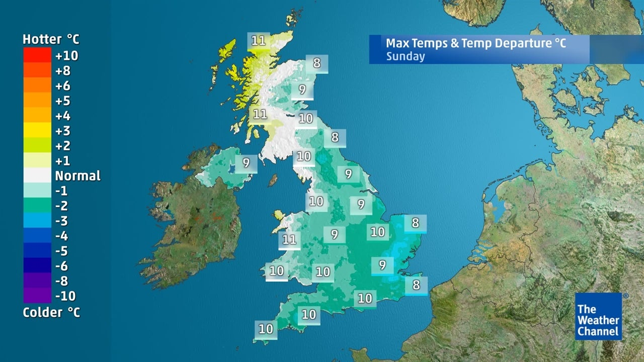 Discover the predicted top temperatures during the next few days