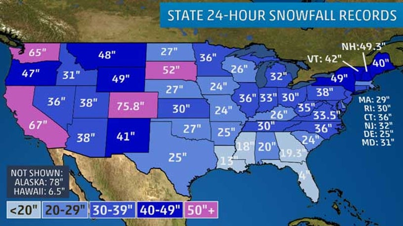 Where Does It Snow the Most?