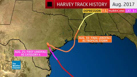 Harvey stalled after moving into Texas as a Category 4 and then took several days to make a final landfall as a tropical storm in Louisiana.