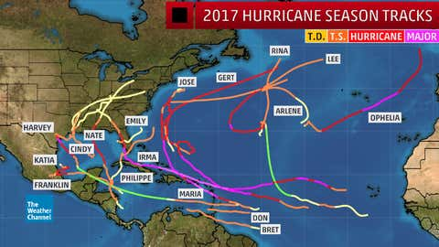 Tracks of all 2017 Atlantic basin named tropical cyclones.
