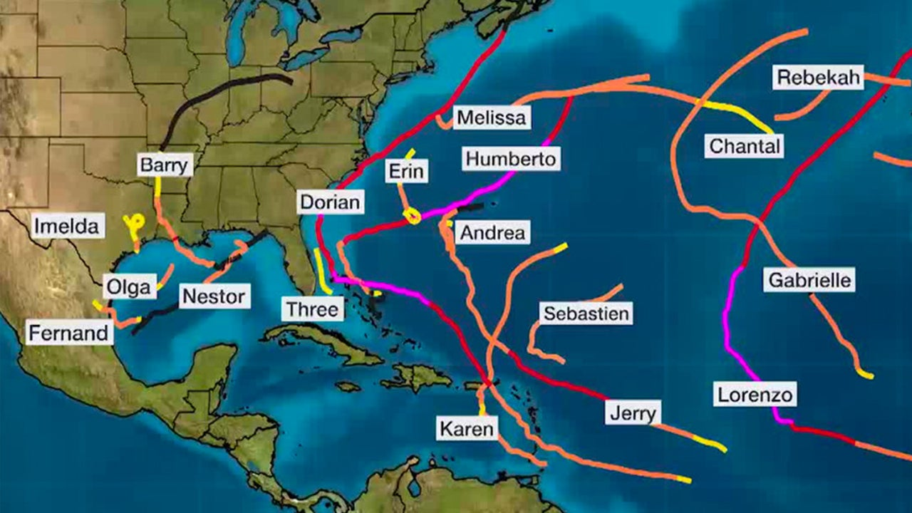 A Look Back at the 2019 Atlantic Hurricane Season