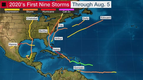 Record Year for Florida Hurricanes, Our Town Sarasota News Events