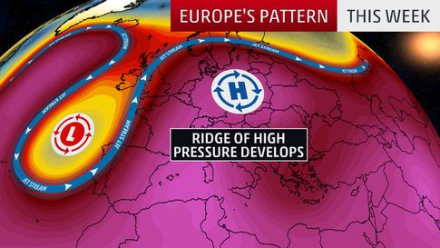 Record Breaking Heat Wave in Europe