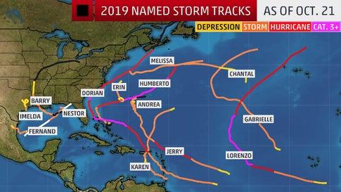 Atlantic Hurricane Scorecard: After Nestor, Here's How the 2019 Season Measures Up