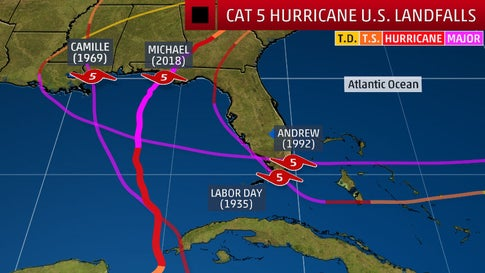 Hurricane Michael Was a Category 5 at Landfall, Only the Fourth in ...