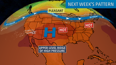 Hotter Than Average Temperatures Are Expected Into Next Week for Much of the United States