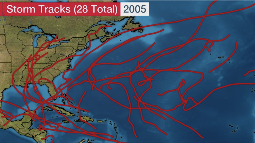 The Most Extreme Atlantic Hurricane Season