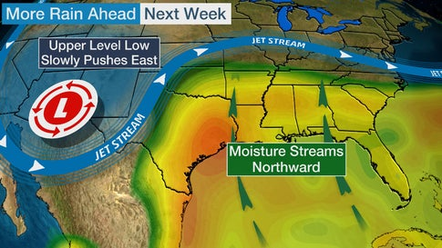 Heavy Rain, Flood Threat Will Likely Return to Parts of Waterlogged South Next Week