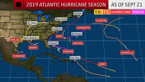 State of the Tropics So Far in 2019: Busy in the Atlantic, Quiet in the Pacific