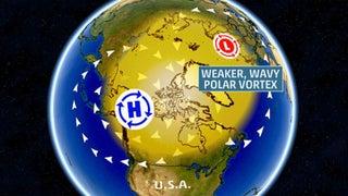 A Warming Planet Won T Erase The Polar Vortex