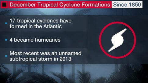Atlantic Hurricane Season Has Ended, But Tropical Cyclones Can Still Form in December