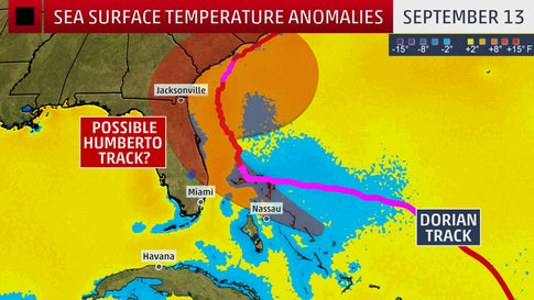 Hurricane Dorian Kicked Up Cooler Water in the Atlantic, But What Does That Mean For a Potential Humberto?