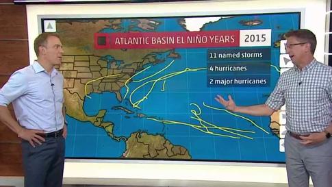 Why El Nino Can Influence the Hurricane Season