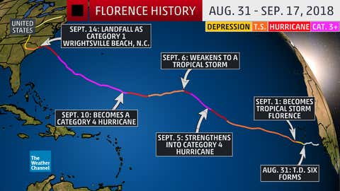 Track history of Hurricane Florence from when it first became a tropical depression on August 31 near the Cabo Verde Islands to when it was no longer a tropical depression over the Northeast U.S. on September 17. (Note: The short white segment near Africa denotes the path during which this was a potential tropical cyclone.)