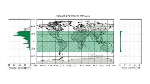 La zone où doit avoir lieu l'impact, selon les données de l'ESA. (Crédit ESA)