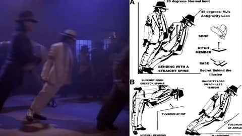 Certes, le chanteur avait des capacités physiques remarquables, mais il a un peu triché … (Capture Youtube michaeljacksonVEVO  / Illustration Manjul Tripathi)
