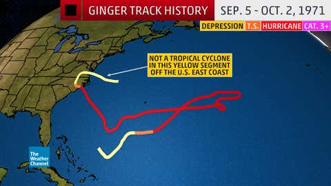 The track history of Hurricane Ginger in 1971. Note the yellow segment off the East Coast was when Ginger was a post-tropical cyclone.