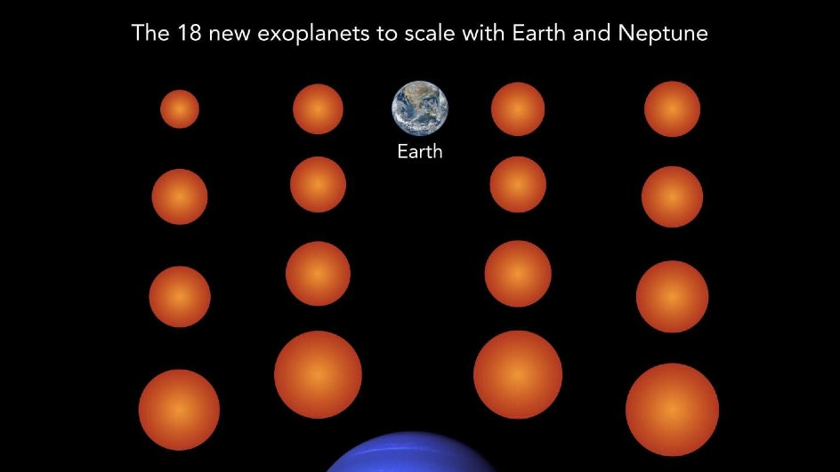 A new algorithm can help in the discovery of Earth-sized planets.