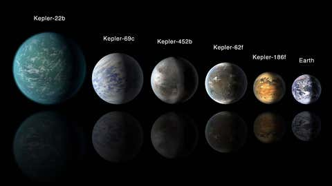 Kepler Space Telescope has played a significant role in finding the pantheon of planets with similarities to Earth. (NASA/Ames/JPL-Caltech)