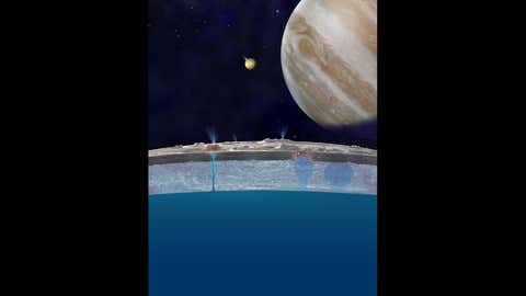 Jupiter's icy moon Europa may host water under a thick ice sheet. (NASA/JPL-CalTech)