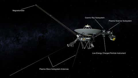 An illustration of NASA's Voyager spacecraft showing the antennas used by the Plasma Wave Subsystem and other instruments. (NASA/JPL-Caltech)