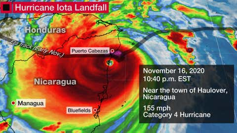 Hurricane Iota made landfall at Category 4 intensity on Nov. 16, 2020, near Haulover, Nicaragua. This was just 15 miles south and 13 days after the landfall of Hurricane Eta. Before landfall, Iota became only the second Atlantic Basin Category 5 November hurricane on record. Massive rainfall flooding once again swamped Nicaragua, Honduras and Guatemala.