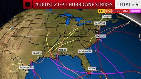 Most hurricane strikes occur between August 21-31.