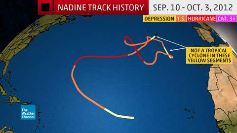 Track history of Hurricane Nadine in 2012. Note that Nadine was not categorized as a tropical cyclone over the two yellow segments near The Azores.