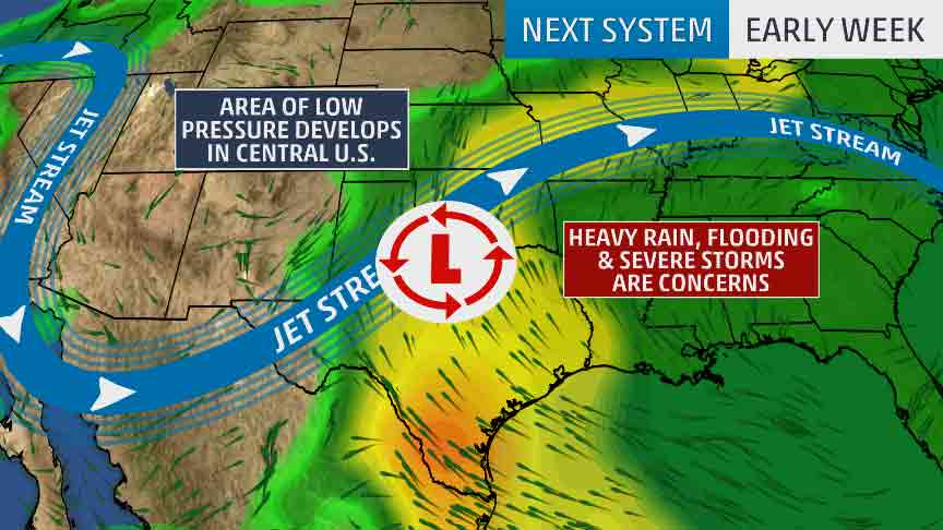 System in Coming Week Could Bring Severe Storms and Flooding