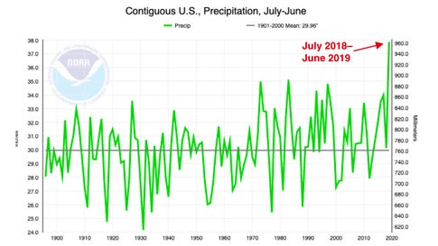 The U.S. Just Had Its Wettest 12 Months on Record (Again)