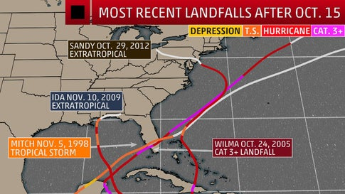 Tropical Storm Nestor's Projected Florida Landfall is Unusual. Here's Why.